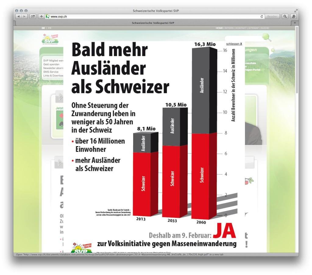 Screenshot www.svp.ch vom 18. Januar 2014.